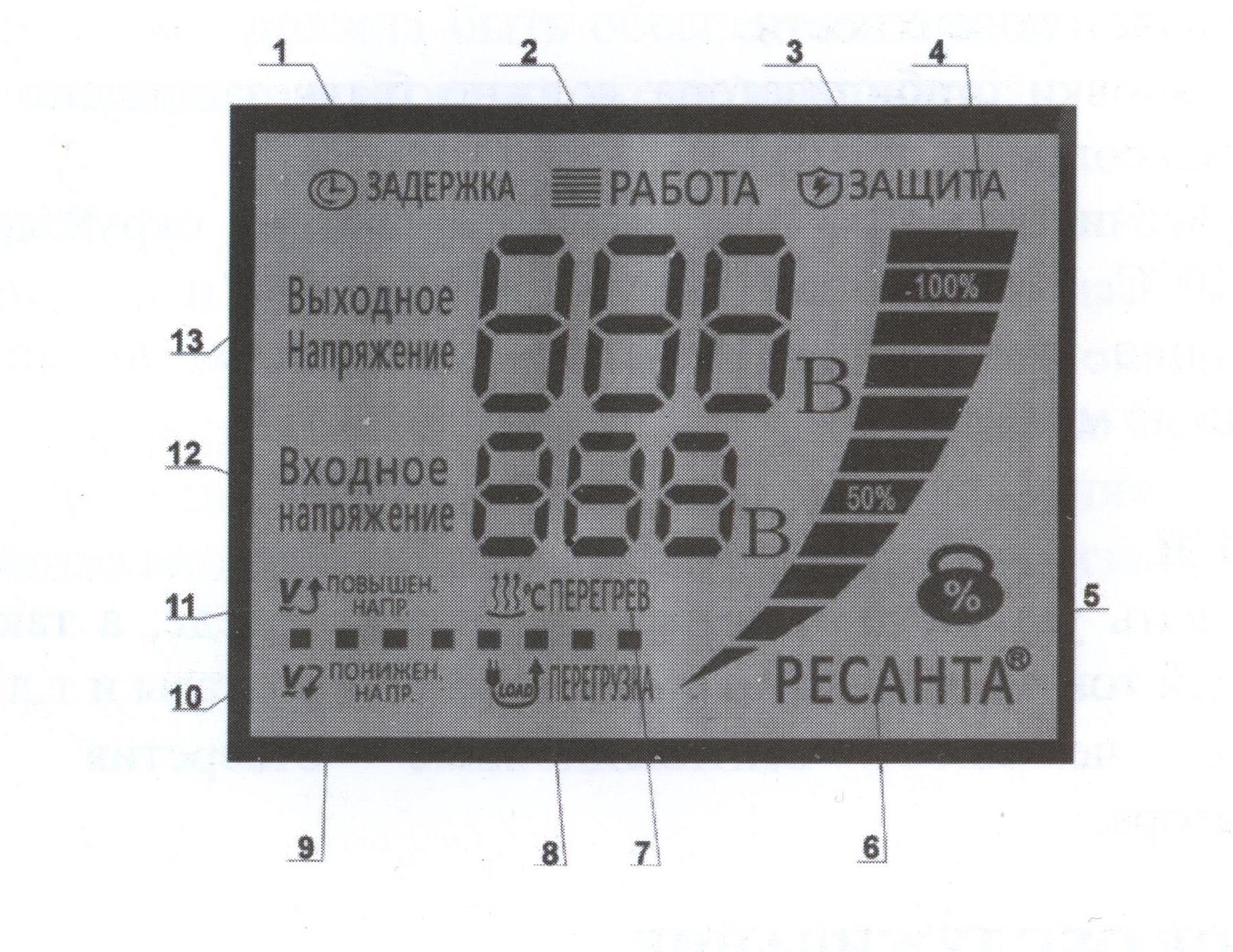 Тест стабилизатор напряжения ресанта тиристорные стабилизаторы напряжения украина